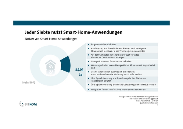 post und telekommunikation telekommunikation oktober bis dezember 2014. Black Bedroom Furniture Sets. Home Design Ideas