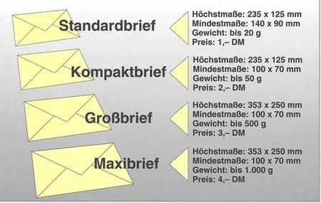 Post Und Telekommunikation Deutsche Bundespost Postdienst Kep