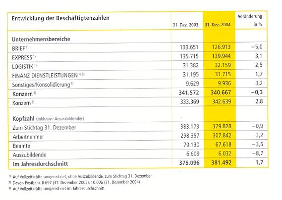 zusatzleistungen bei deutsche post kundenbefragung fragebogen muster. Black Bedroom Furniture Sets. Home Design Ideas