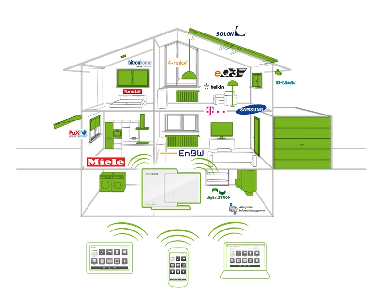 post und telekommunikation telekommunikation juli bis september 2013. Black Bedroom Furniture Sets. Home Design Ideas