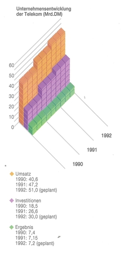Saudi-arabien 1990er 24 Stück Stabile Konstruktion Briefmarken Telefonkarten Saudi-arabien